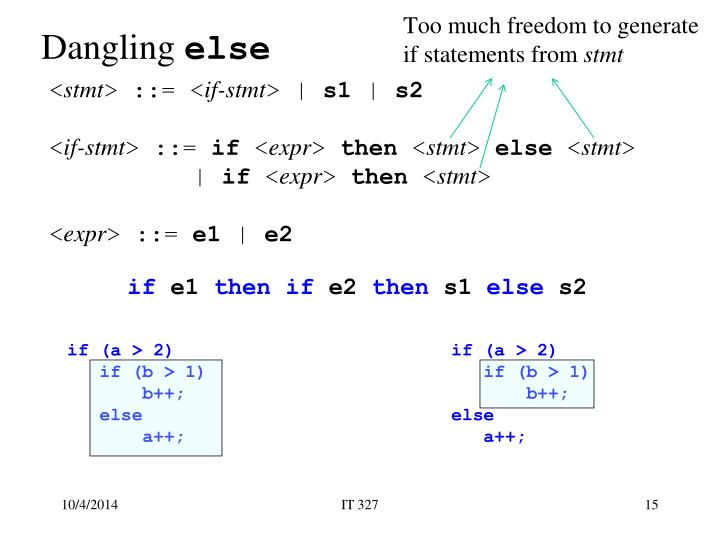 Too much freedom to generate if statements from