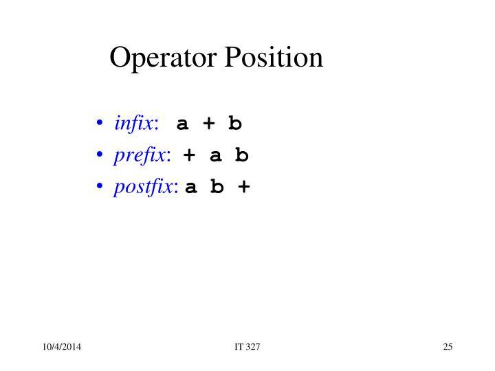 Operator Position
