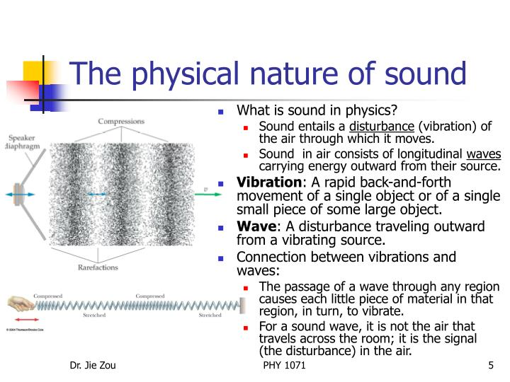 The physical nature of sound
