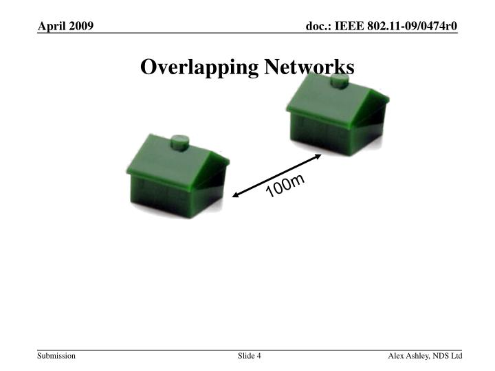 Overlapping Networks