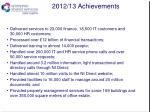 2012 13 achievements