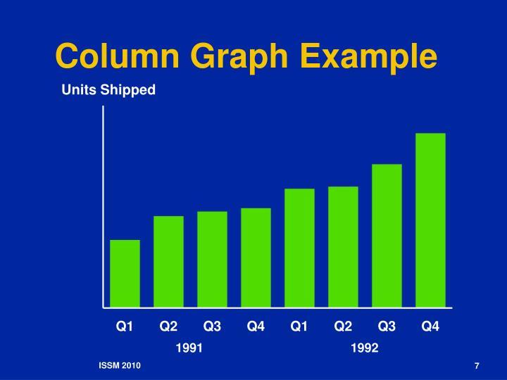 Column Graph Example