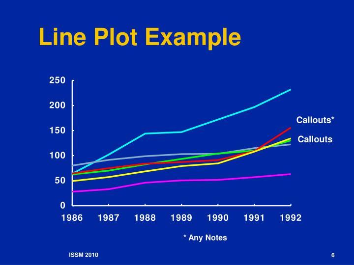 Line Plot Example