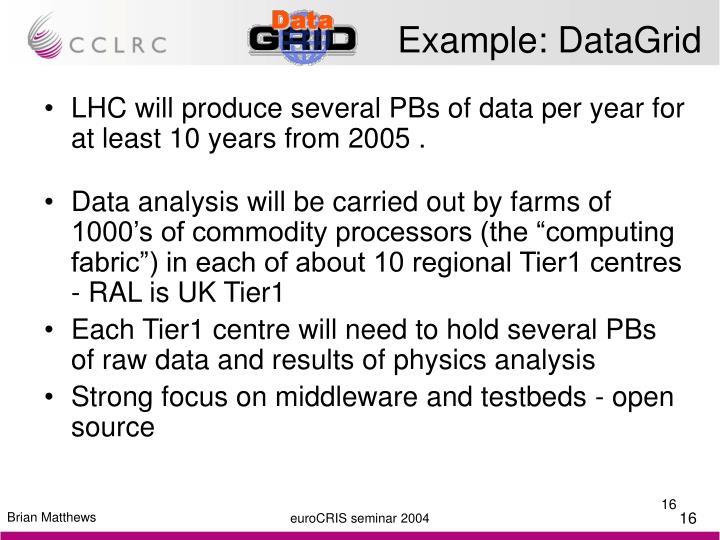 Example: DataGrid