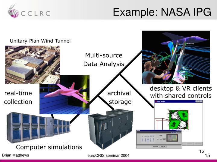 Example: NASA IPG