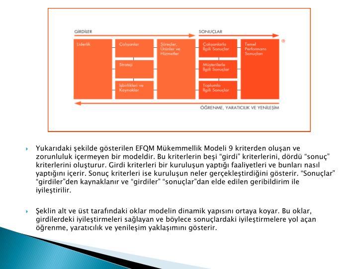 """Yukarıdaki şekilde gösterilen EFQM Mükemmellik Modeli 9 kriterden oluşan ve zorunluluk içermeyen bir modeldir. Bu kriterlerin beşi """"girdi"""" kriterlerini, dördü """"sonuç"""" kriterlerini oluşturur. Girdi kriterleri bir kuruluşun yaptığı faaliyetleri ve bunları nasıl yaptığını içerir. Sonuç kriterleri ise kuruluşun neler gerçekleştirdiğini gösterir. """"Sonuçlar"""" """"girdiler""""den kaynaklanır ve """"girdiler"""" """"sonuçlar""""dan elde edilen geribildirim ile iyileştirilir."""