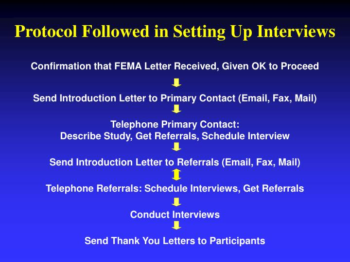 Protocol Followed in Setting Up Interviews