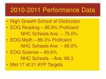 2010 2011 performance data