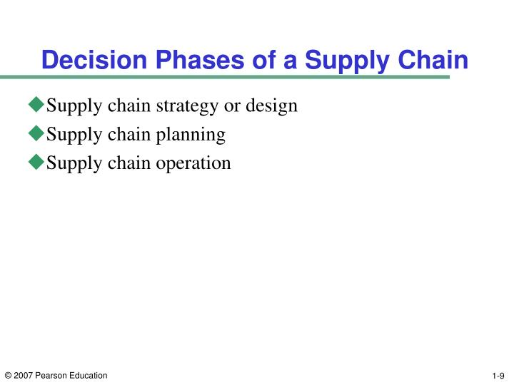 decision phases in a supply chain Dell supply chain success is due to the efficient flow of information at all the stages on the present state of demand this is the importance of the supply chain decision.