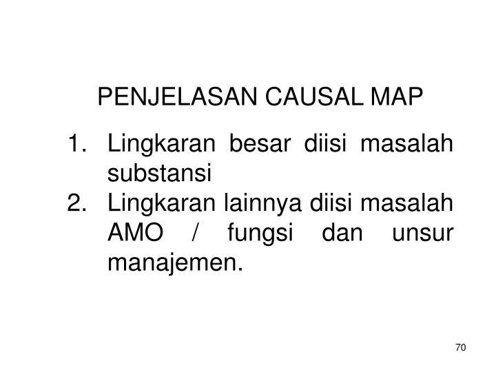 PENJELASAN CAUSAL MAP