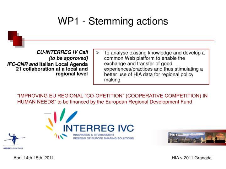 EU-INTERREG IV Call