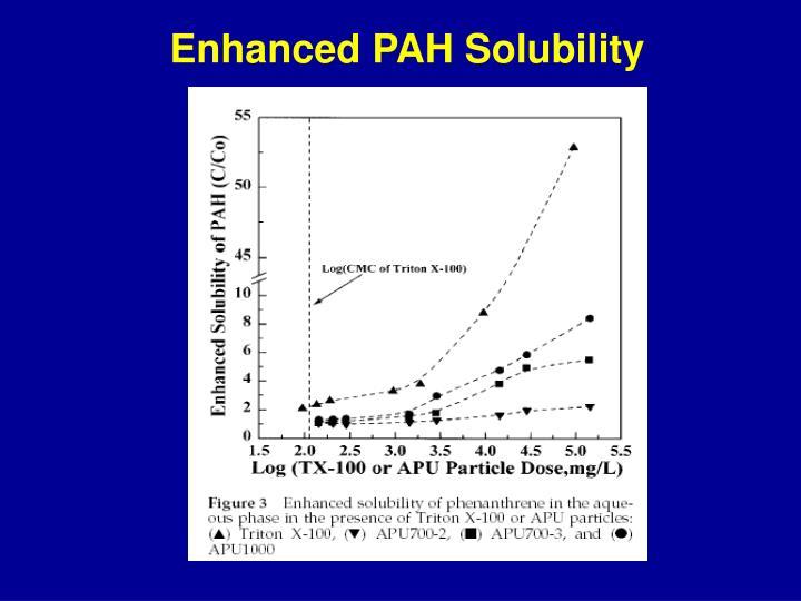 Enhanced PAH Solubility