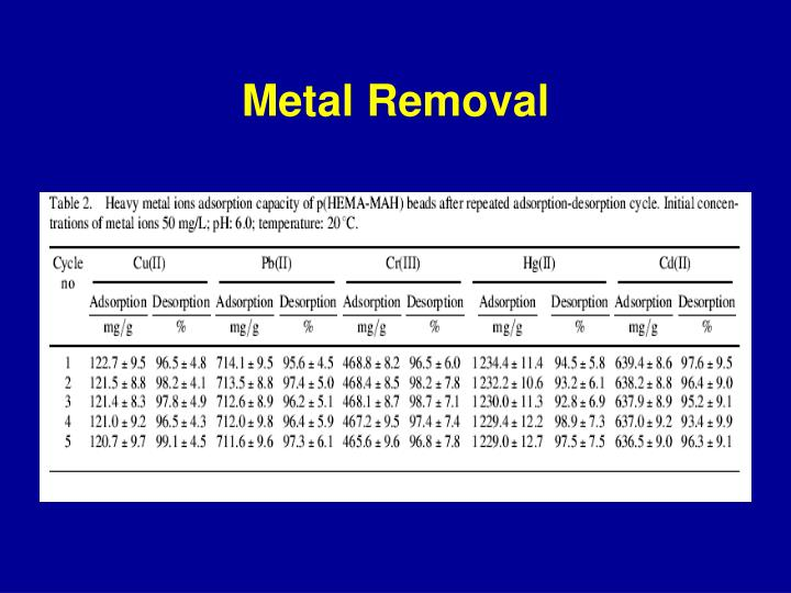 Metal Removal