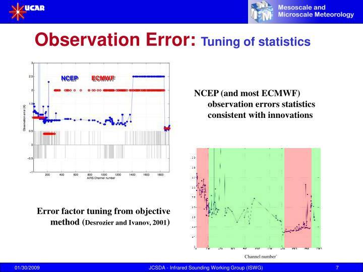 Observation Error: