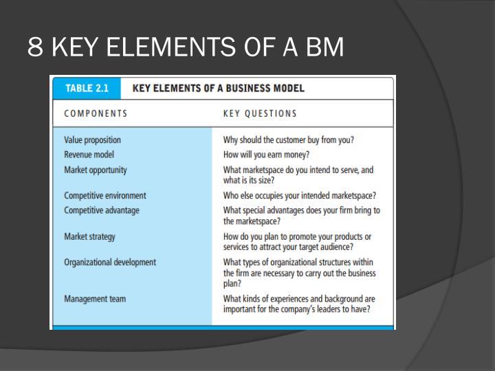 8 key elements of a bm