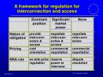 a framework for regulation for interconnection and access