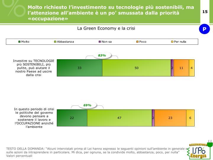Molto richiesto l'investimento su tecnologie più sostenibili, ma l'attenzione all'ambiente è un po' smussata dalla priorità «occupazione»