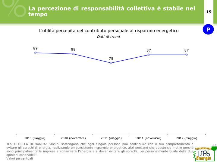 La percezione di responsabilità collettiva è stabile nel tempo