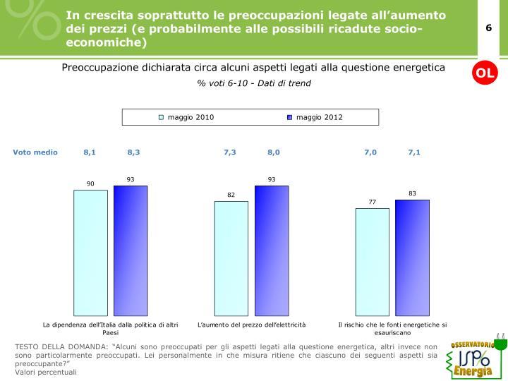 In crescita soprattutto le preoccupazioni legate all'aumento dei prezzi (e probabilmente alle possibili ricadute socio-economiche)