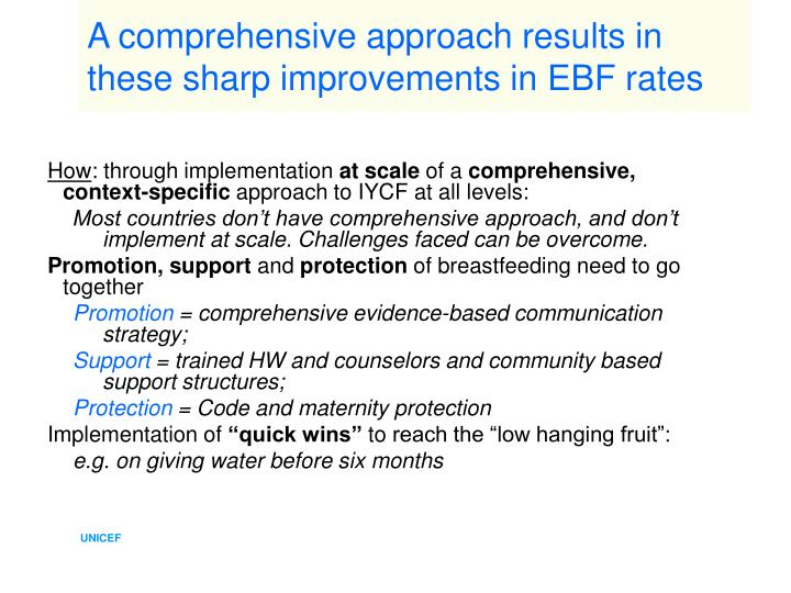A comprehensive approach results in these sharp improvements in EBF rates