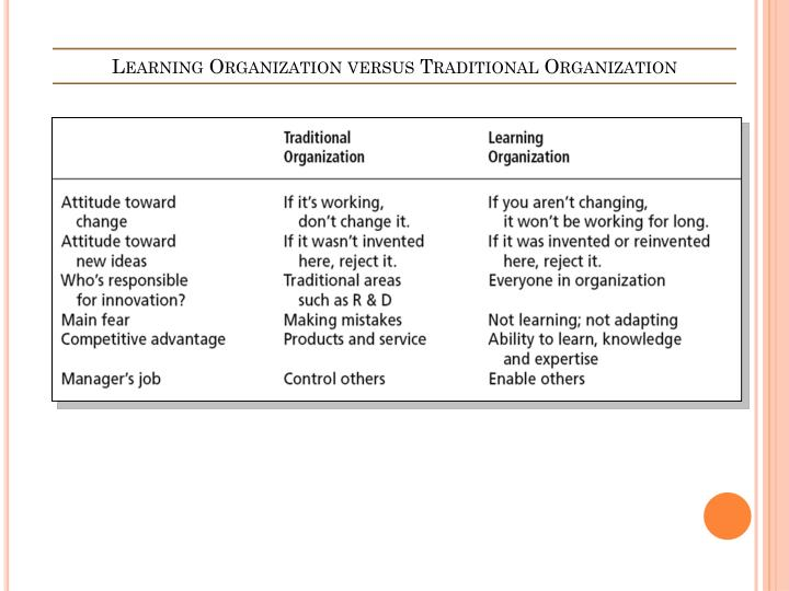 Learning Organization versus Traditional Organization