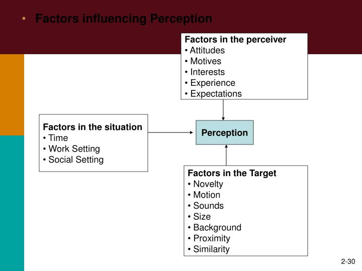 factors influencing social perception 5 what factors influence social perception what are the barriers to social from mana 6332 at university of houston.
