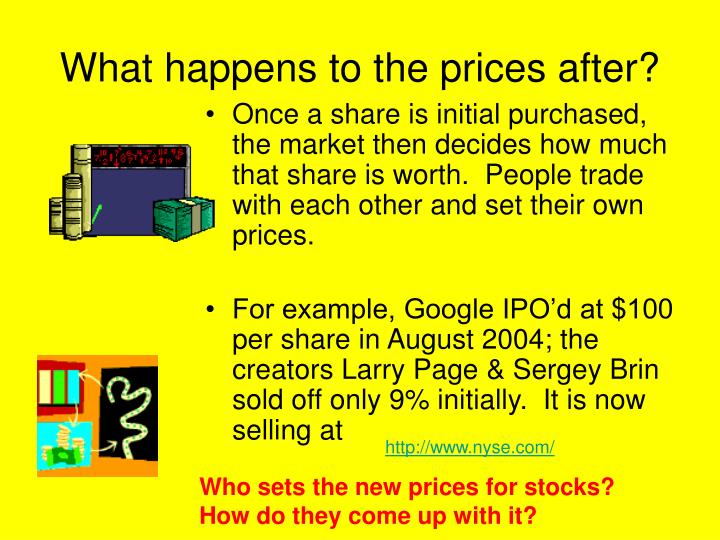 What happens to the prices after?