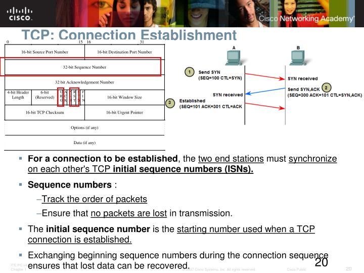 TCP: Connection Establishment