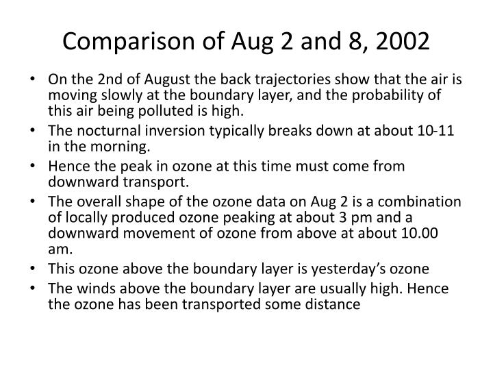 Comparison of Aug 2 and 8, 2002