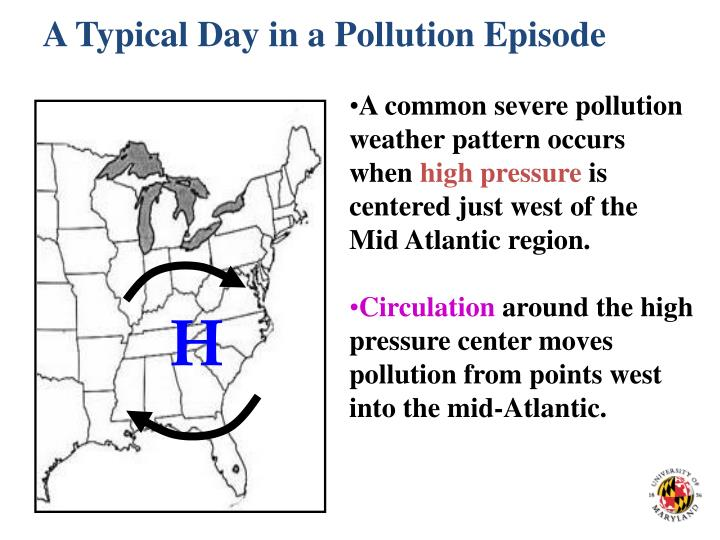 A Typical Day in a Pollution Episode