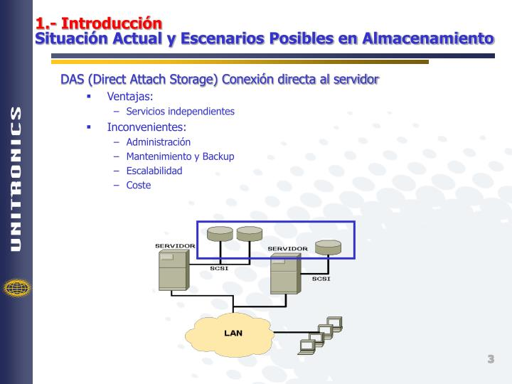 DAS (Direct Attach Storage) Conexión directa al servidor