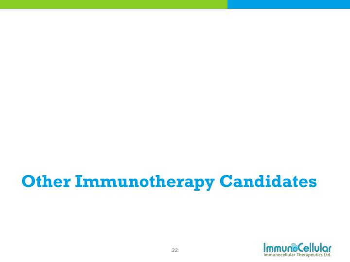 Other Immunotherapy Candidates