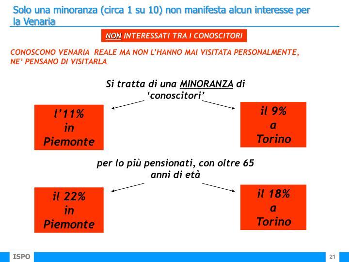Solo una minoranza (circa 1 su 10) non manifesta alcun interesse per la Venaria