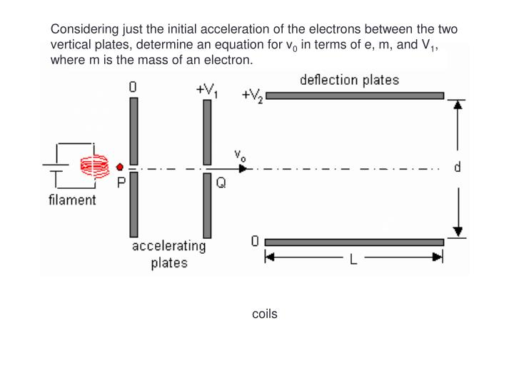 Considering just the initial acceleration of the electrons between the two vertical plates, determine an equation for v