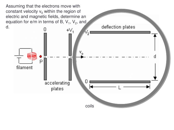 Assuming that the electrons move with constant velocity v