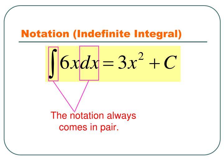 Notation (Indefinite Integral)