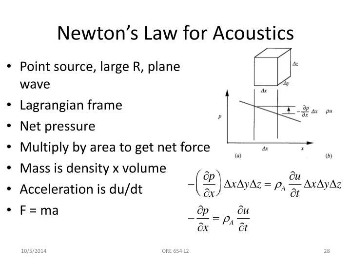 Newton's Law for Acoustics