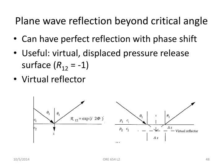 Plane wave reflection beyond critical angle