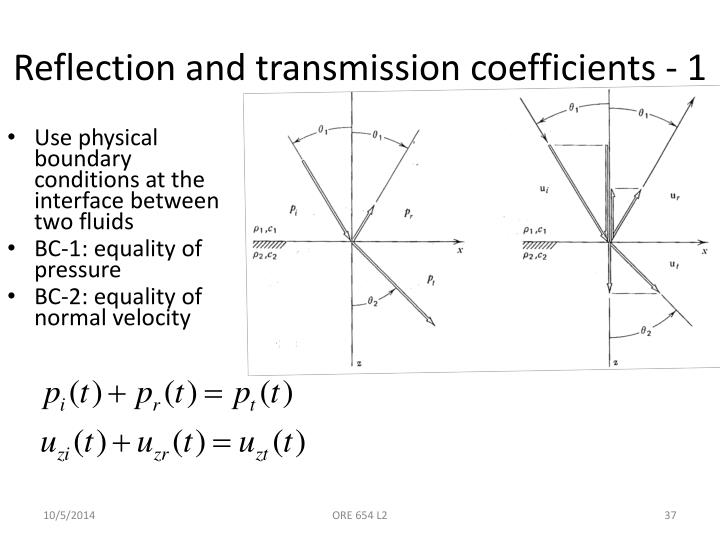 Reflection and transmission coefficients - 1
