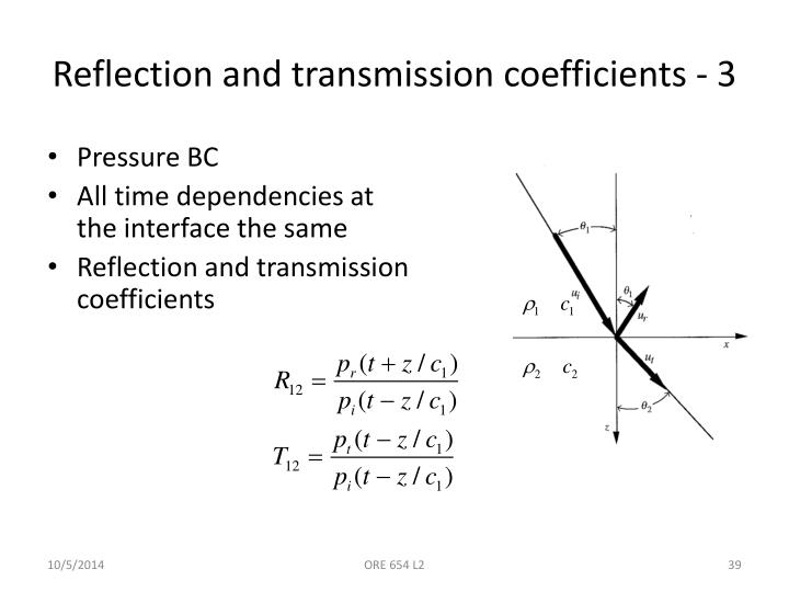 Reflection and transmission coefficients - 3