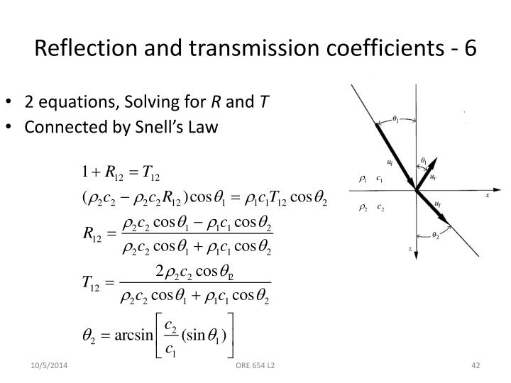 Reflection and transmission coefficients - 6