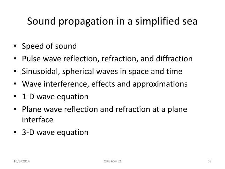 Sound propagation in a simplified sea