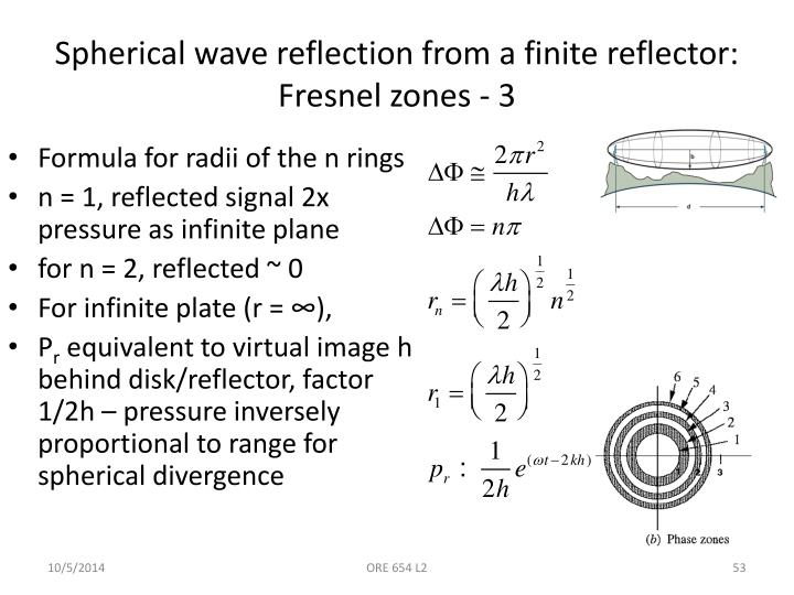 Spherical wave reflection from a finite reflector: Fresnel zones - 3