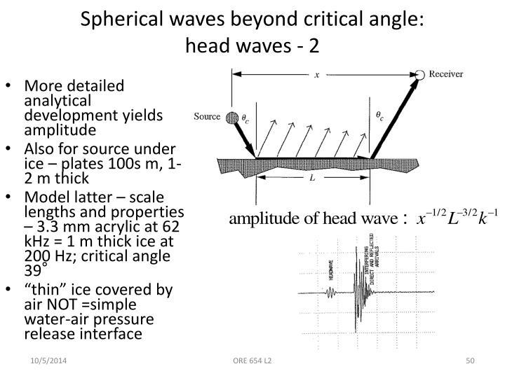 Spherical waves beyond critical angle: