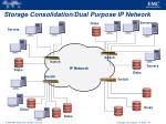 storage consolidation dual purpose ip network