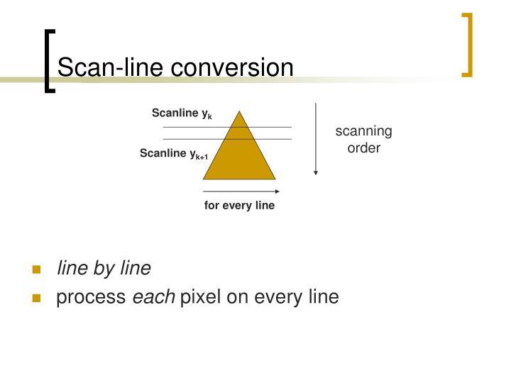 Scan-line conversion