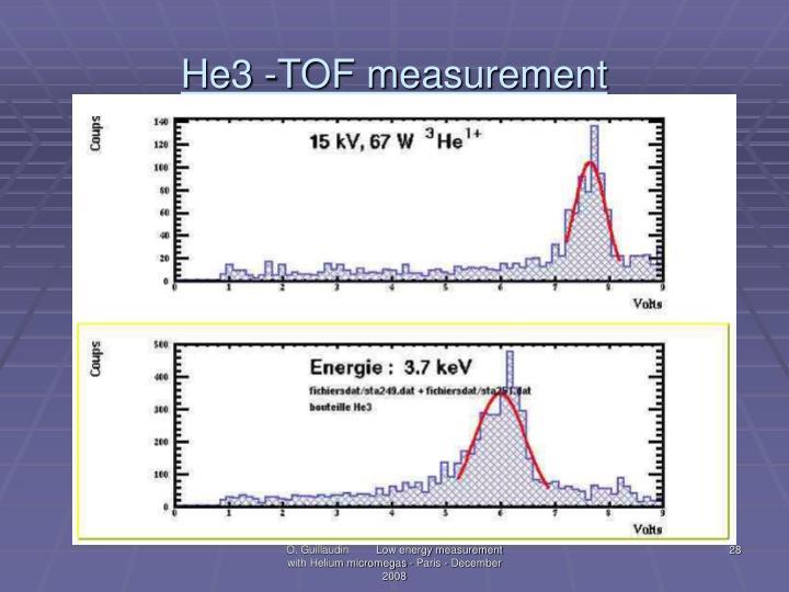 He3 -TOF measurement