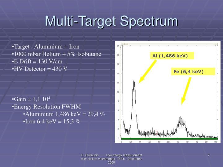 Multi-Target Spectrum