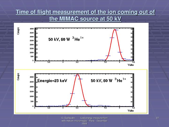 Time of flight measurement of the ion coming out of the MIMAC source at 50 kV
