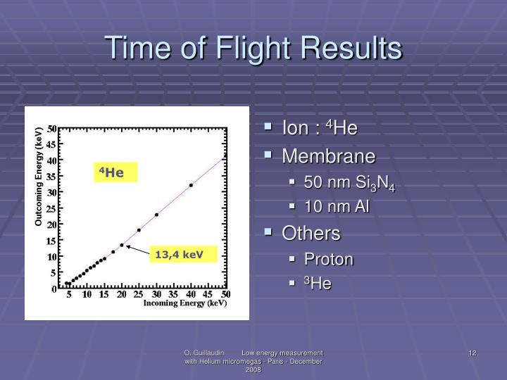 Time of Flight Results
